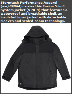 5-in-1 System Jacket