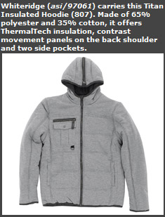 Titan Insulated Hoodie