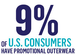 Facts about promotional outerwear