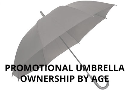 Promotional Umbrella Ownership by Age