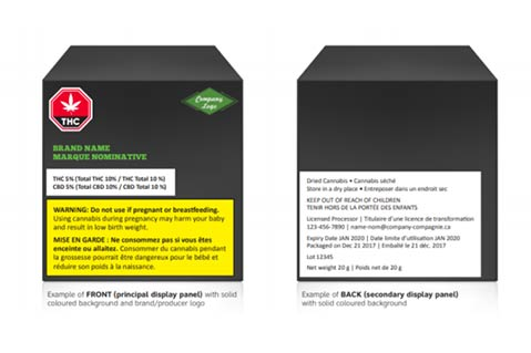 Branding, Packaging Restrictions On Canadian Cannabis Matter