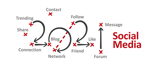 2021 Social Media Marketing Best Practices