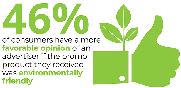 Stat about eco-friendly products with thumbs up and green leaf